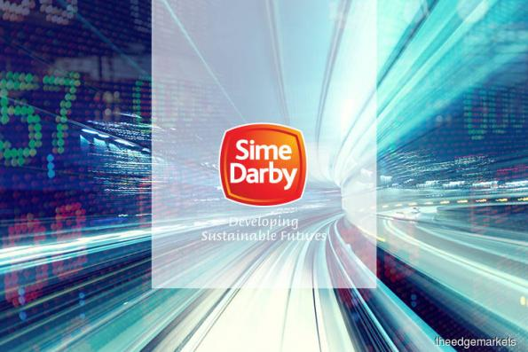 Stock With Momentum: Sime Darby Bhd