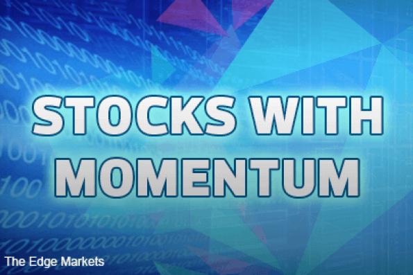 Stocks with Momentum - XOX, Instacom, Can-One, Teck Guan, Johore Tin, Fajarbaru