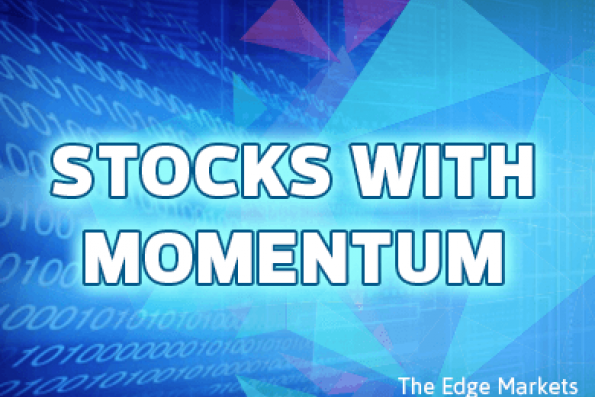 stocks_with_momentum_theedgemarkets