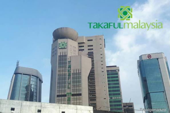 Takaful Malaysia 3Q net profit leaps 73% on higher net wakalah fee income