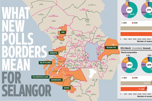 What new polls borders mean for Selangor