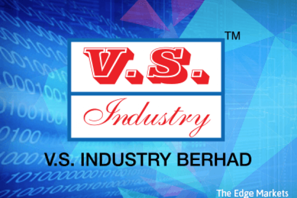 Stock With Momentum: V.S. Industry