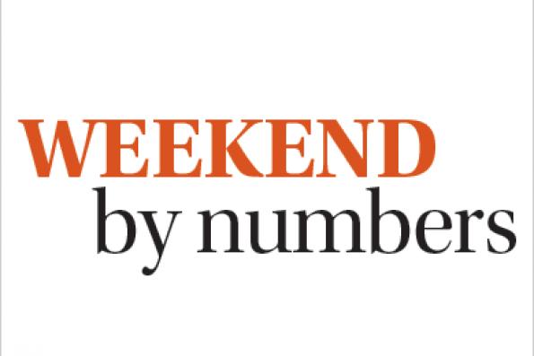 weekend-by-numbers_theedgemarkets
