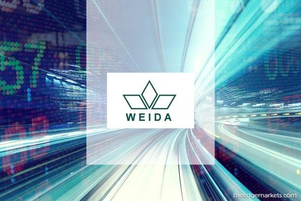 Stock With Momentum: Weida (M) Bhd