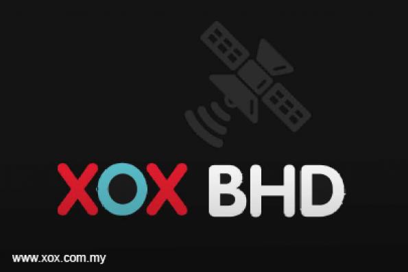 XOX gets UMA query over share price, volume spike