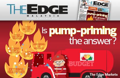 Malaysia's Budget 2016 - fiscal discipline vs pump-priming