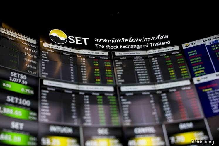Thailand now has the world's worst stock market