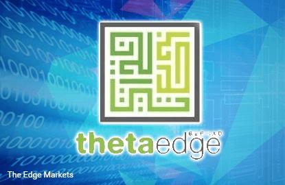 Stock With Momentum: Theta Edge