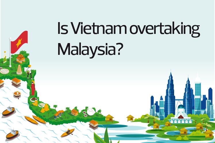 Is Vietnam overtaking Malaysia?
