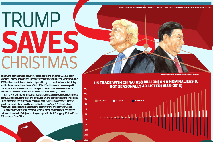 Trump Saves Christmas