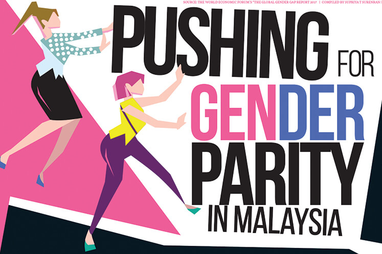 Pushing for gender parity in Malaysia