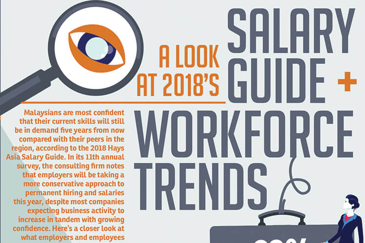 A look at 2018's salary guide + workforce trends