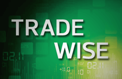 Trade Wise: A tale of two banking giants