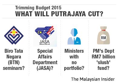 trimming-budget-2015_tmi