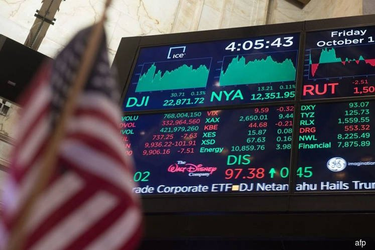 Wall St edges lower in choppy session