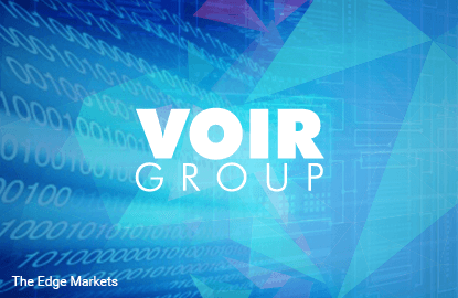Stock With Momentum: Voir Holdings