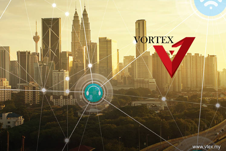 Vortex rights issue of shares, ICPS oversubscribed