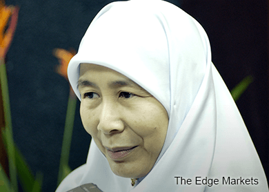 Voting down Budget 2016 would have been futile, says Wan Azizah