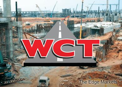 次季净利走低 WCT跌2.54%