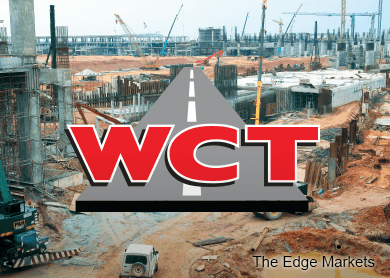 券商下修评级 WCT控股跌0.69%