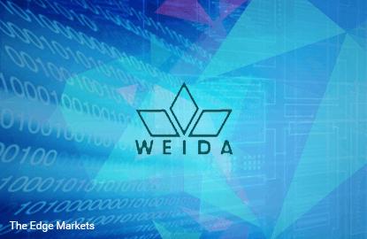 Stock With Momentum: Weida