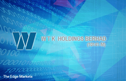 Stock With Momentum: WTK