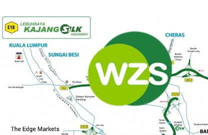 WZ Satu aborts SILK Highway acquisition plan