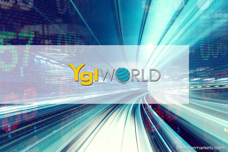 Stock With Momentum: YGL Convergence