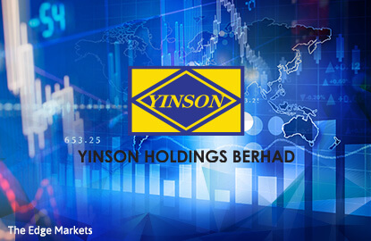 Stock With Momentum: Yinson Holdings