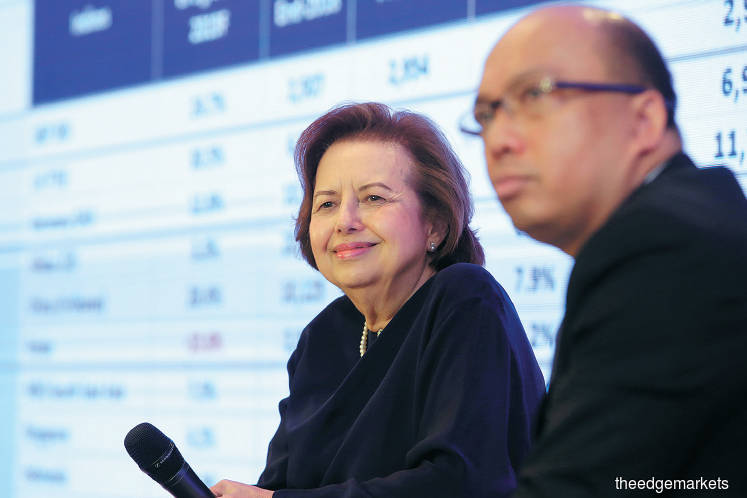 PNB's AUM tops RM300b for the first time