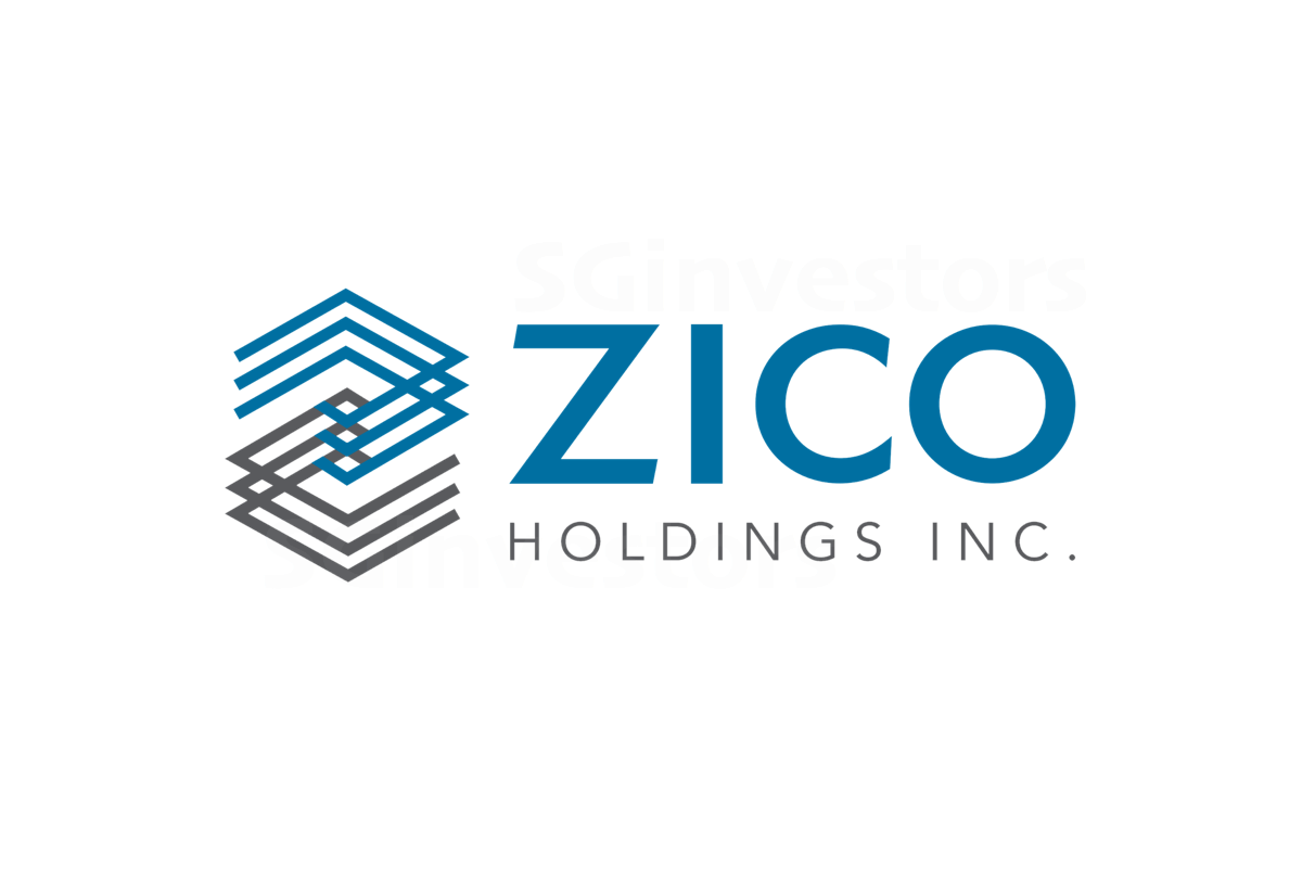 Catalist-listed Zico issues profit warning for FY20